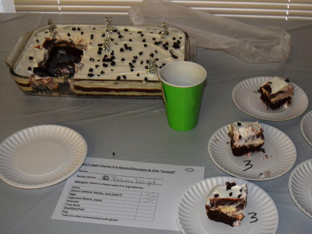 Brownie Delight - Crowd Favorite Chocolate Entry
