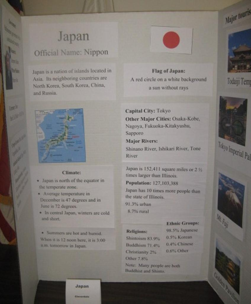 Cloverdale 4-H prepared some info on Japan