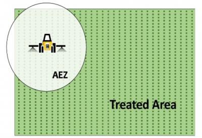 Figure 1. The application exclusion zone (AEZ)is to protect people from coming in contact with pesticides.  The size of the AEZ ranges from 25 feet to as much as 100 feet from the application equipment.