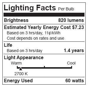 bulb label