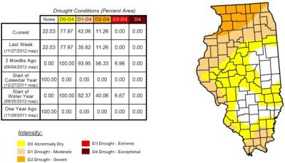 Figure. Illinois drought monitor map for the week ending December 4th, 2012 (Source: U.S. Drought Monitor).