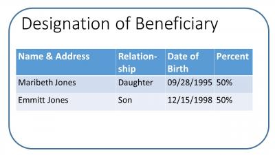 Designation of Beneficiary v2