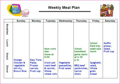 Small Meal Plan