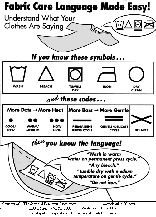 What Are The Symbols For Washing Clothes Image Collections Free