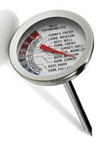 El Uso Del Termometro De Carne Precauciones En La Preparacion Del Pavo Pavo Para Las Fiestas Extension De La Universidad De Illinois Instrumento destinado à medição da temperatura do corpo feminino, por via vaginal. el uso del termometro de carne